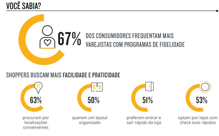 dados-sobre-consumidores-comercio-eletronico